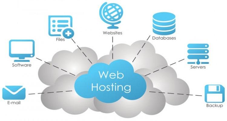 Risk Free Methods Of FTP Backup